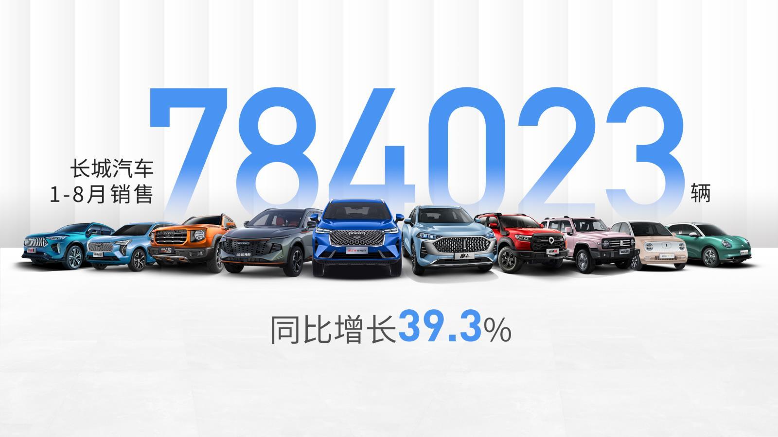 长城汽车1-8月销量.jpg